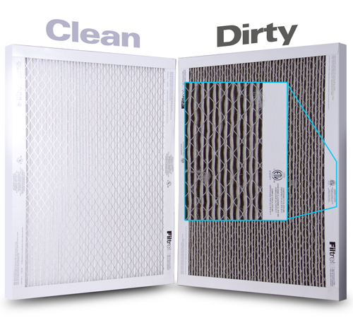 Clean V Dirty Filters