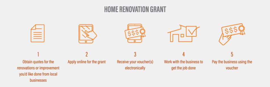 First Home Scheme_Home Reno Grant
