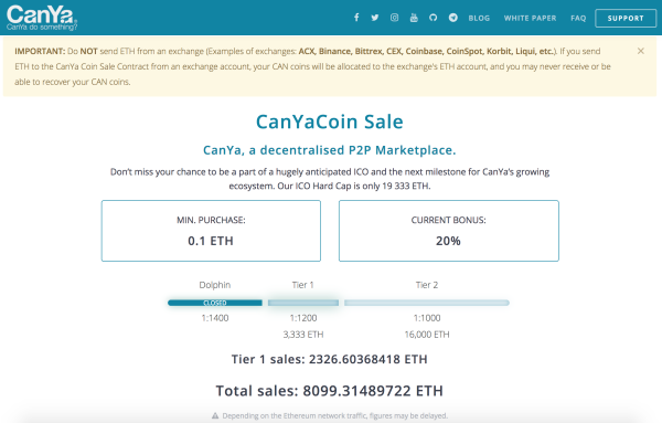 CanYaCoin ICO CAN token how to participate contribute to the ICO