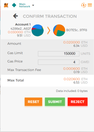 gas limit ICO CanYa Metamask