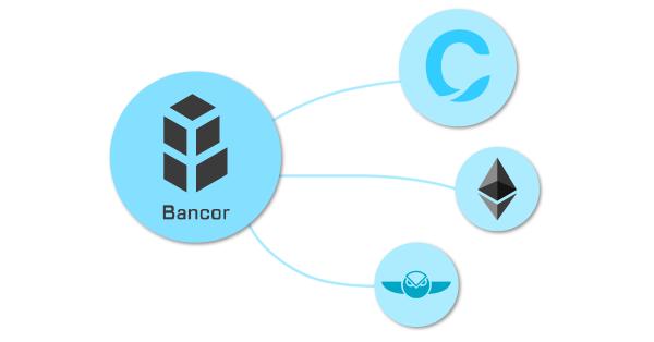 Canya_bancor 2